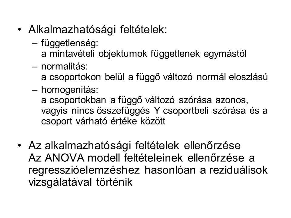 Alkalmazhatósági feltételek: