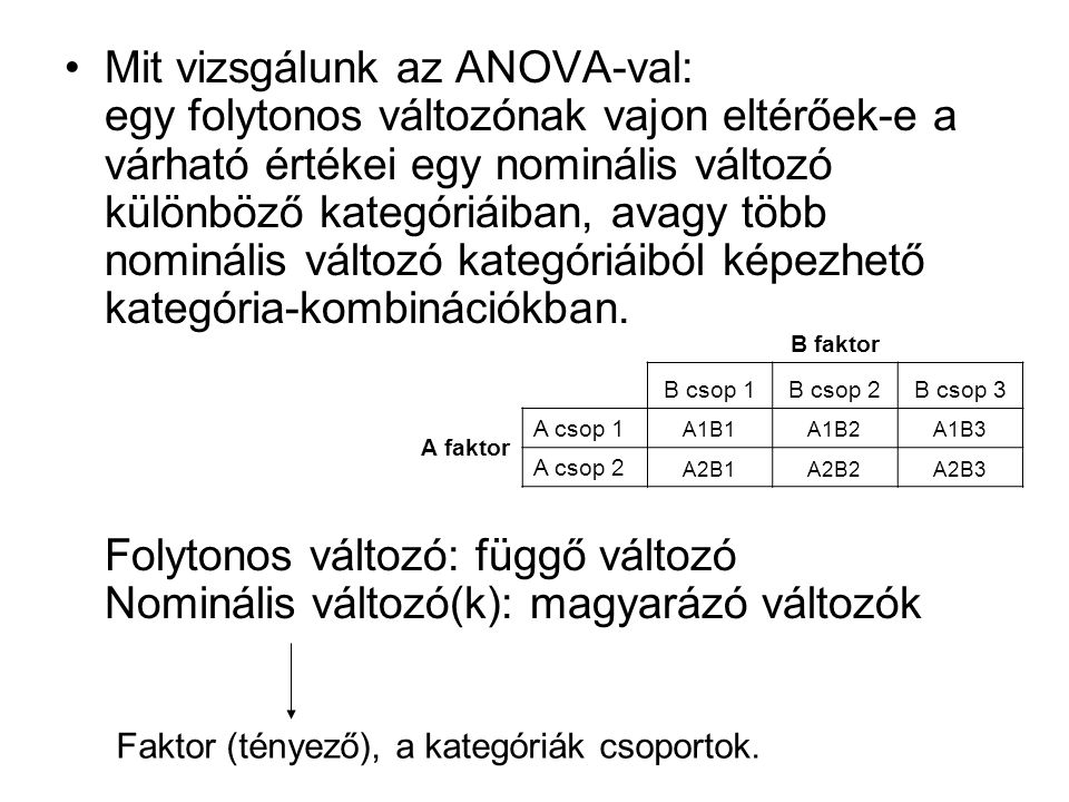 Mit vizsgálunk az ANOVA-val: egy folytonos változónak vajon eltérőek-e a várható értékei egy nominális változó különböző kategóriáiban, avagy több nominális változó kategóriáiból képezhető kategória-kombinációkban. Folytonos változó: függő változó Nominális változó(k): magyarázó változók
