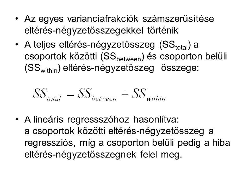 Az egyes varianciafrakciók számszerűsítése eltérés-négyzetösszegekkel történik