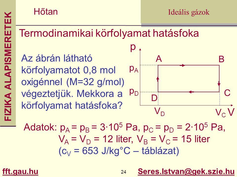 Termodinamikai körfolyamat hatásfoka p