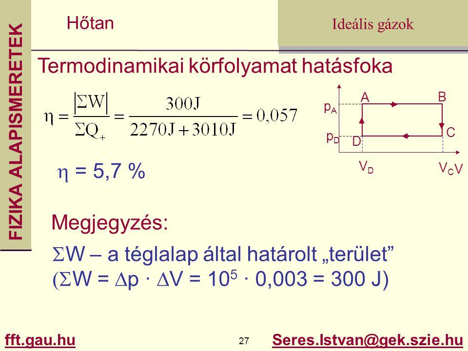 Termodinamikai körfolyamat hatásfoka