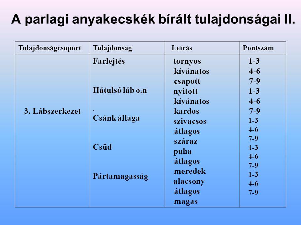A parlagi anyakecskék bírált tulajdonságai II.