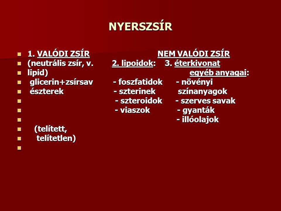NYERSZSÍR 1. VALÓDI ZSÍR NEM VALÓDI ZSÍR