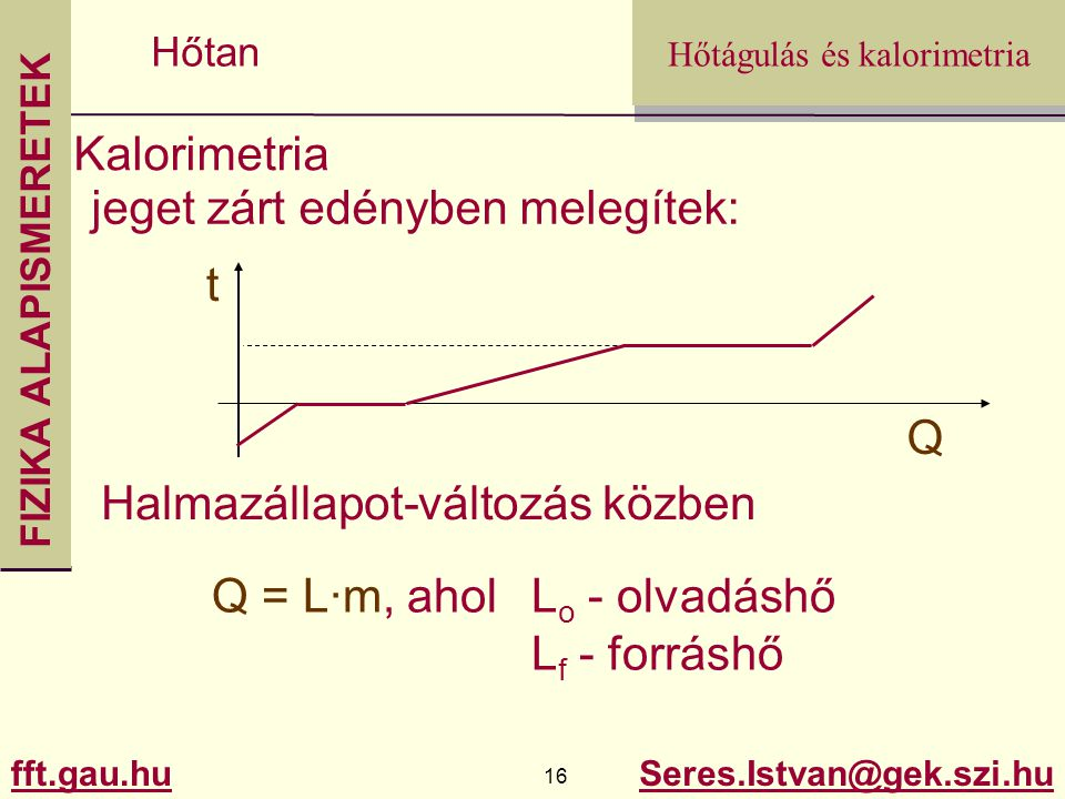 Kalorimetria jeget zárt edényben melegítek: t. Q. Halmazállapot-változás közben. Q = L·m, ahol Lo - olvadáshő.