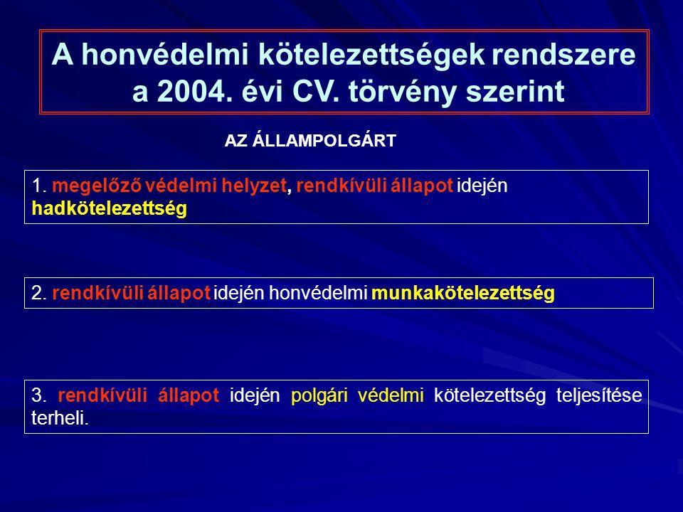 A honvédelmi kötelezettségek rendszere a 2004. évi CV. törvény szerint