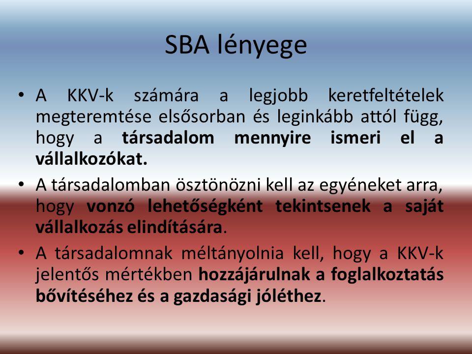 SBA lényege