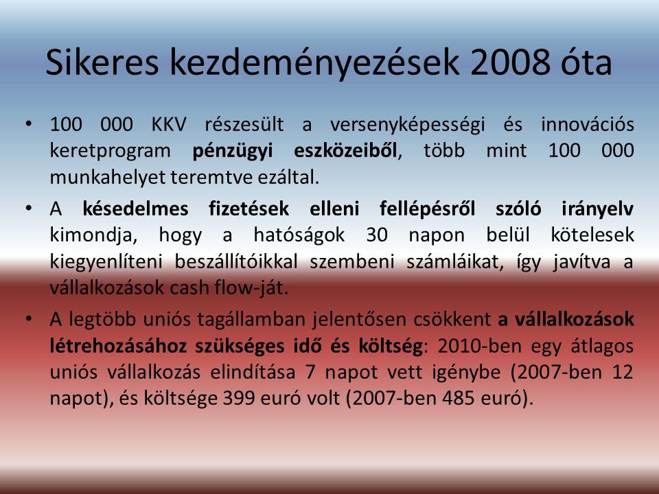 Sikeres kezdeményezések 2008 óta