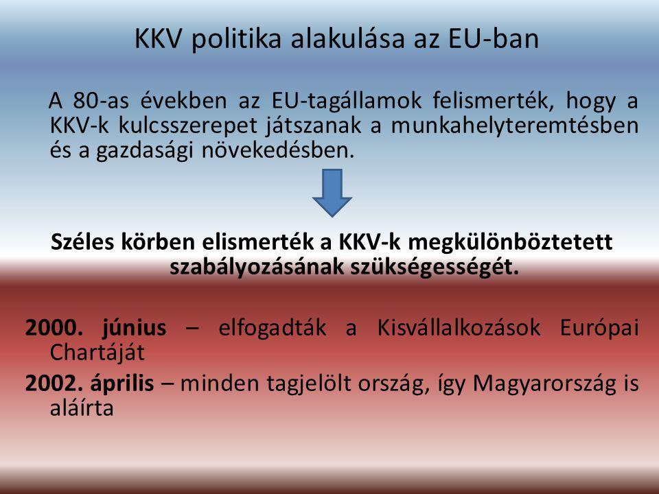 KKV politika alakulása az EU-ban