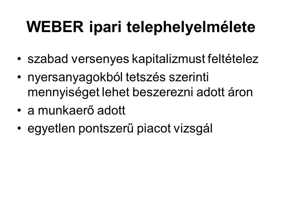 WEBER ipari telephelyelmélete
