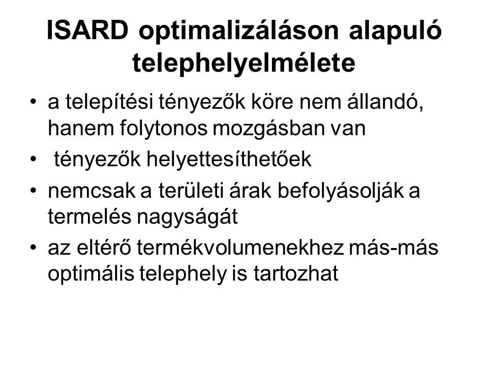 ISARD optimalizáláson alapuló telephelyelmélete