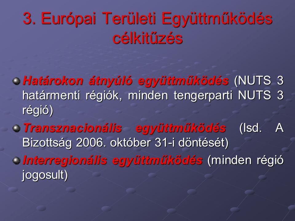 3. Európai Területi Együttműködés célkitűzés