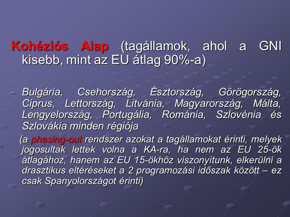 Kohéziós Alap (tagállamok, ahol a GNI kisebb, mint az EU átlag 90%-a)