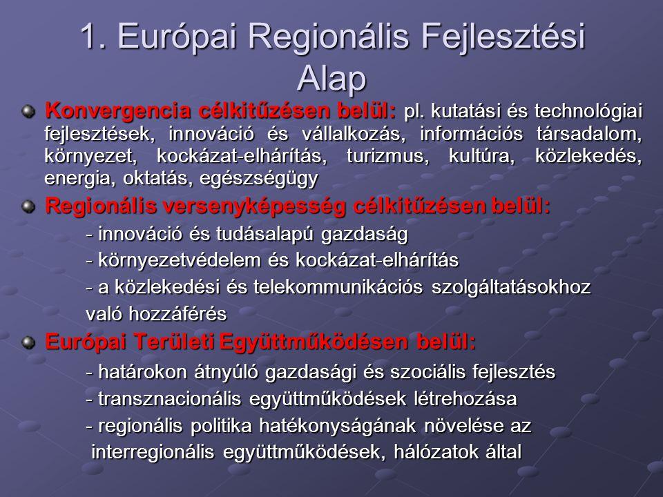 1. Európai Regionális Fejlesztési Alap