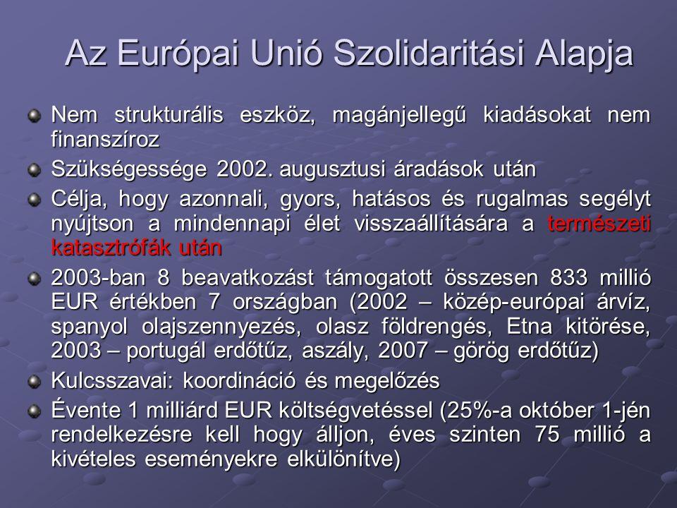Az Európai Unió Szolidaritási Alapja