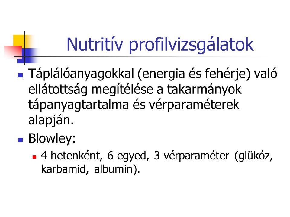 Nutritív profilvizsgálatok