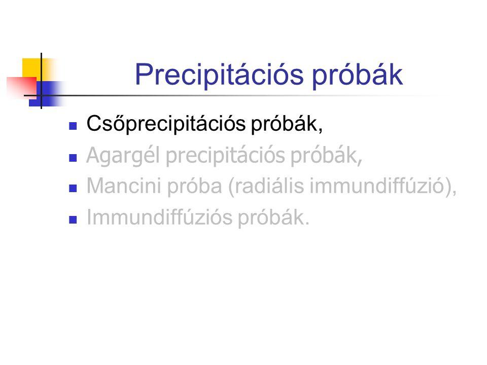 Precipitációs próbák Csőprecipitációs próbák,