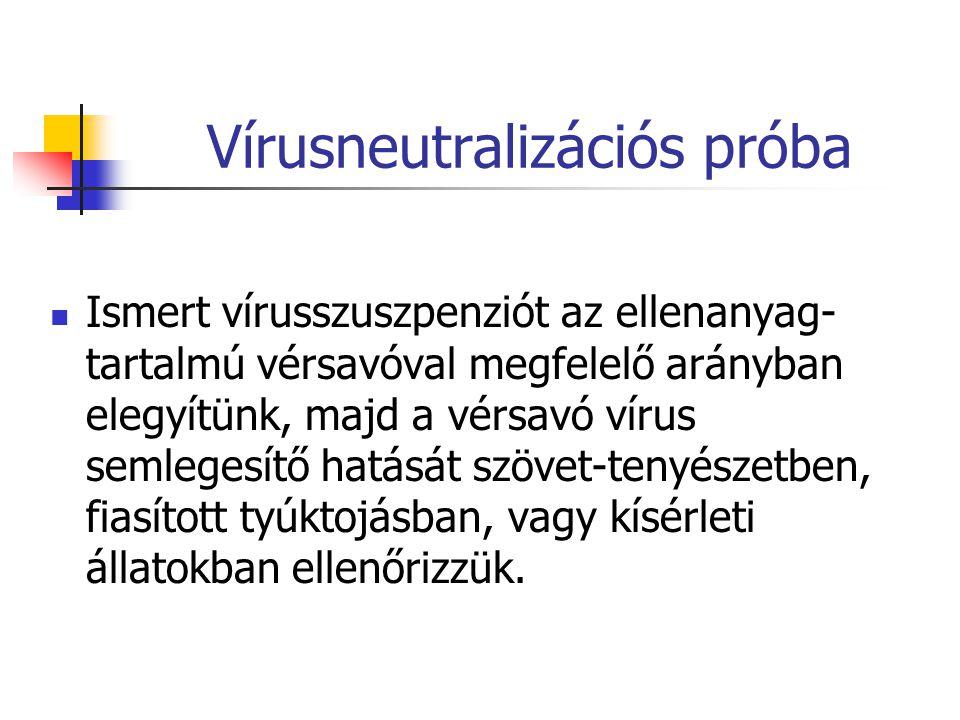 Vírusneutralizációs próba