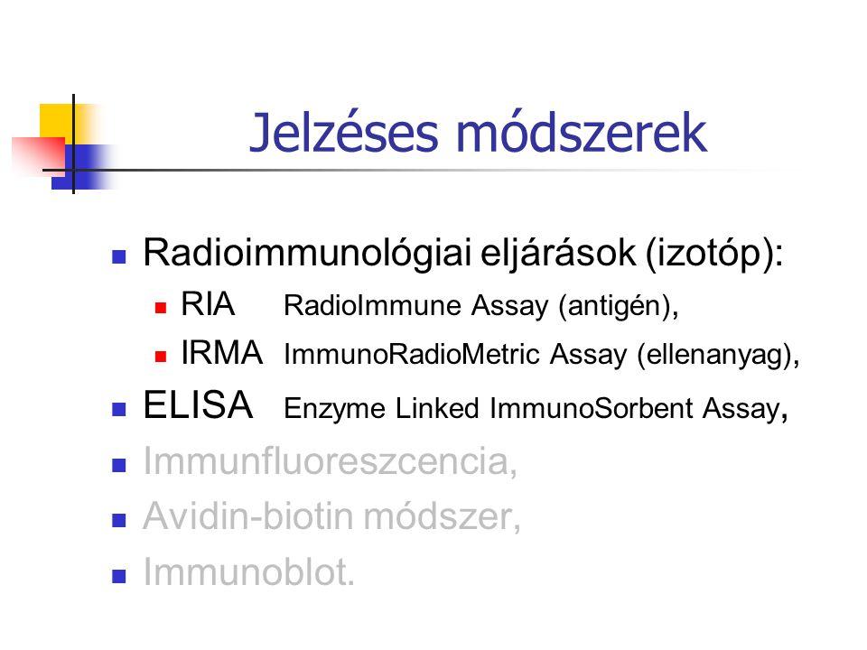 Jelzéses módszerek Radioimmunológiai eljárások (izotóp):