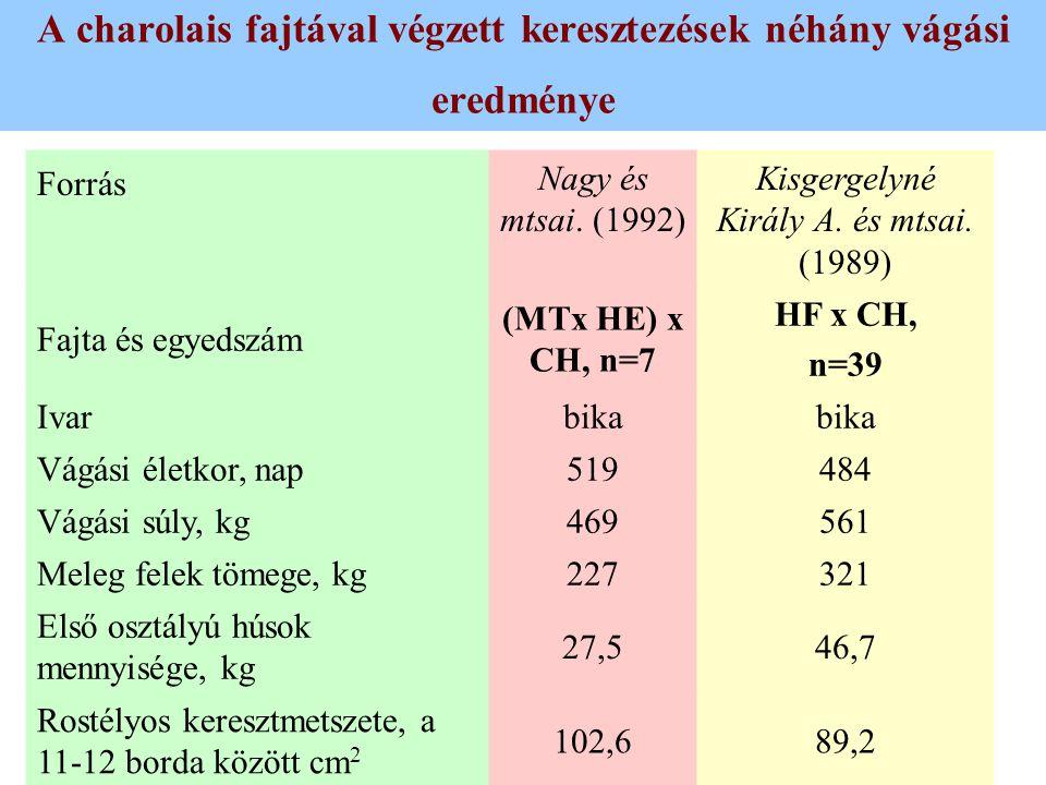 A charolais fajtával végzett keresztezések néhány vágási eredménye