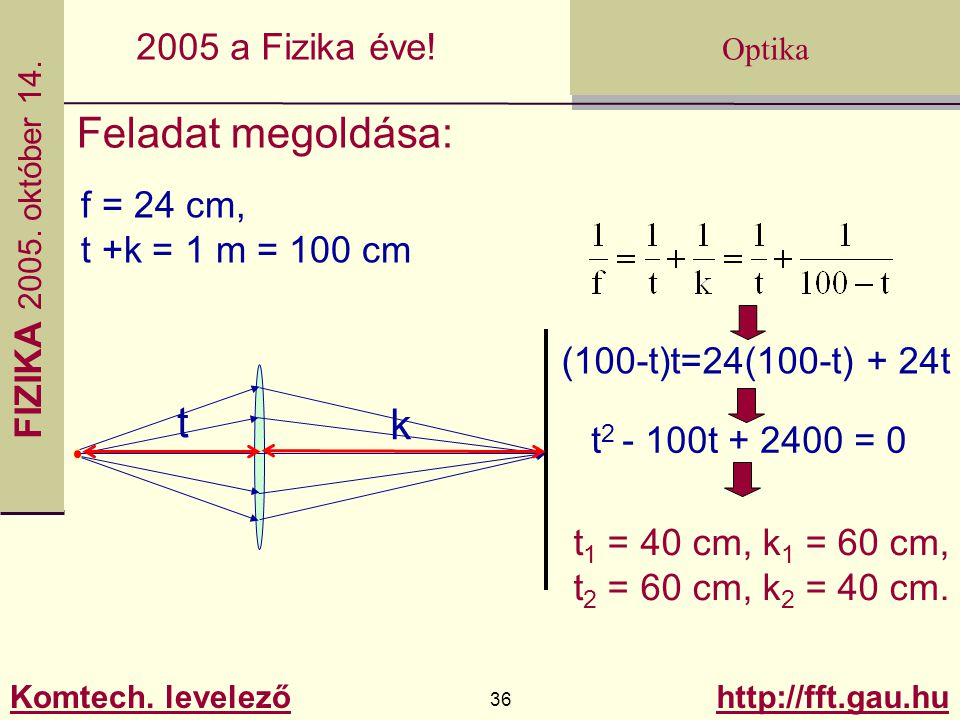 Feladat megoldása: t k f = 24 cm, t +k = 1 m = 100 cm
