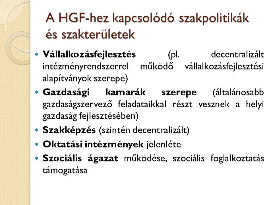 A HGF-hez kapcsolódó szakpolitikák és szakterületek