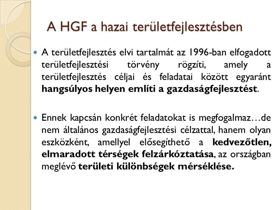 A HGF a hazai területfejlesztésben