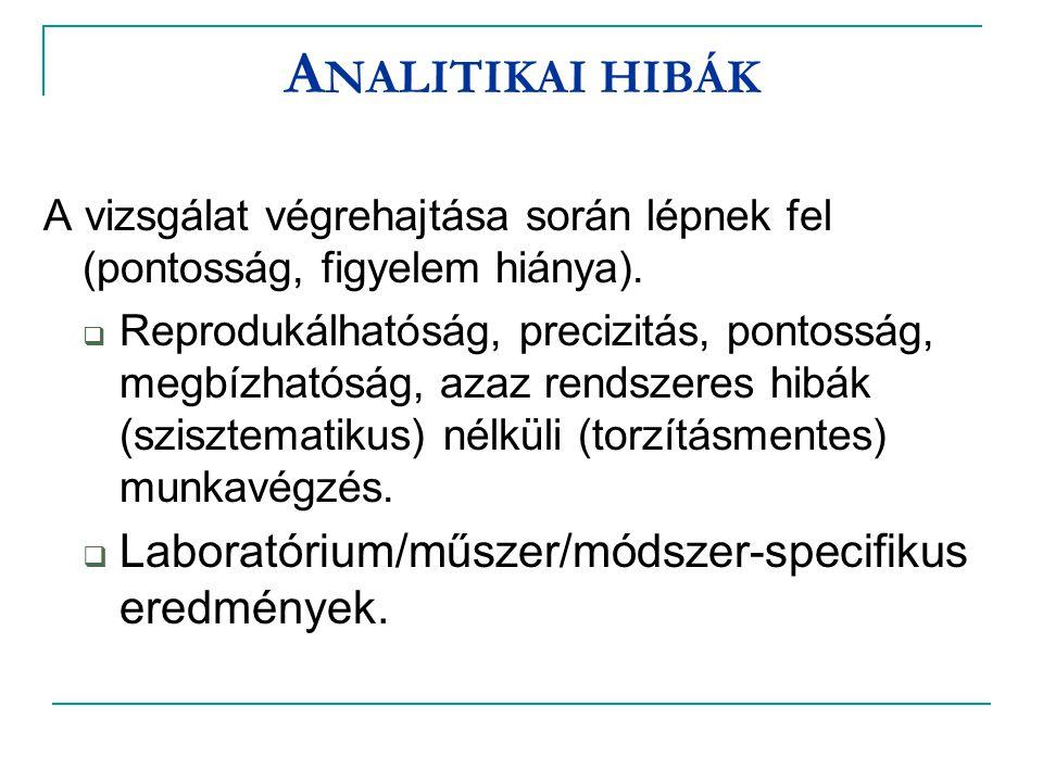Analitikai hibák Laboratórium/műszer/módszer-specifikus eredmények.