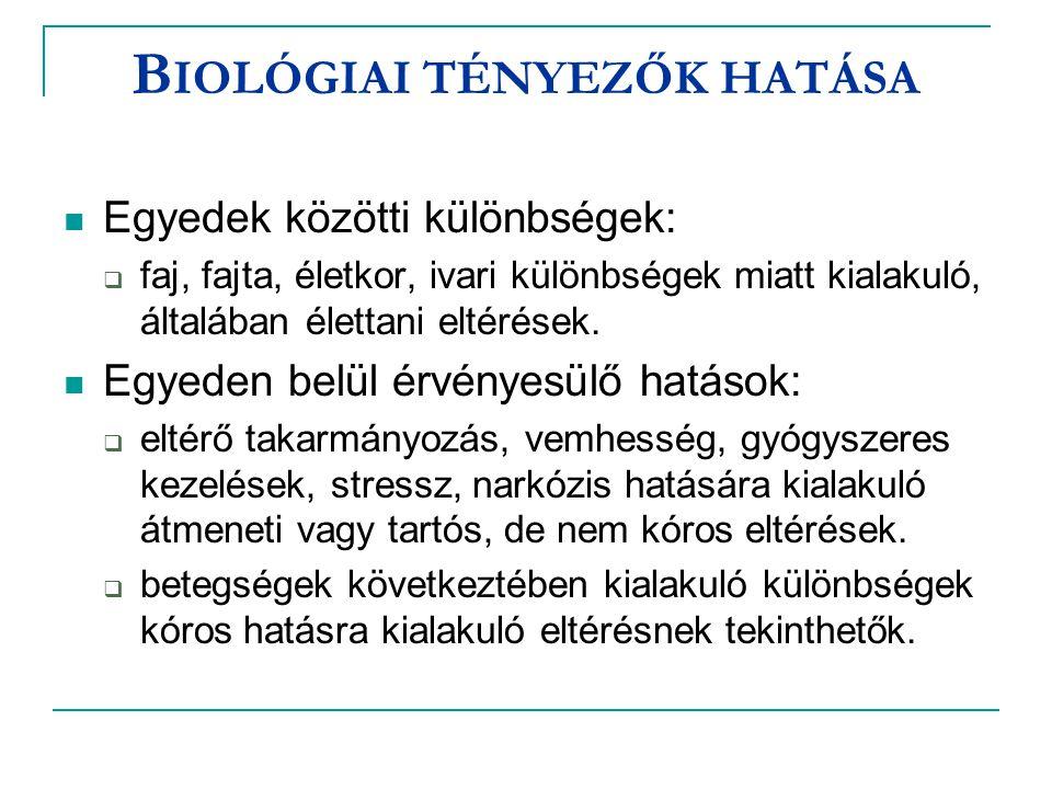 Biológiai tényezők hatása