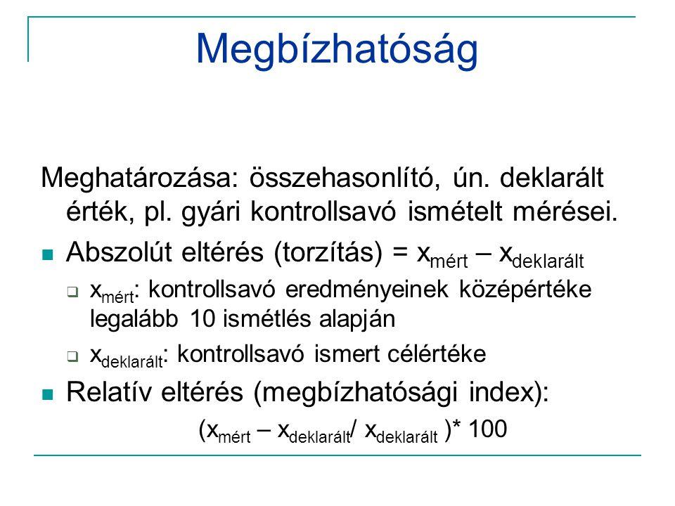 (xmért – xdeklarált/ xdeklarált )* 100