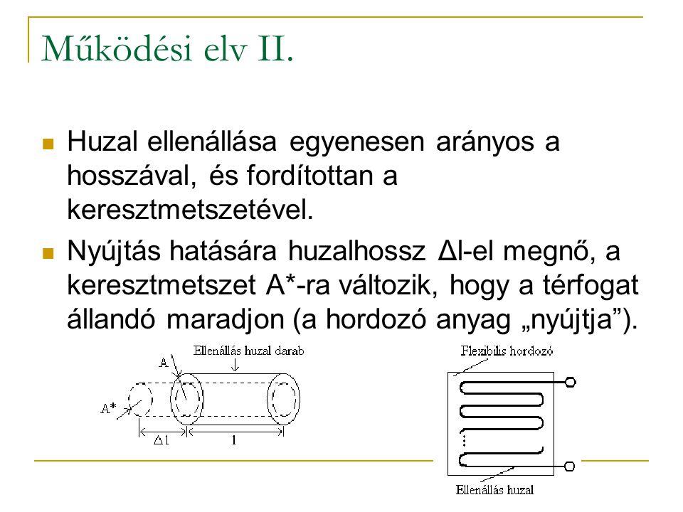 Működési elv II. Huzal ellenállása egyenesen arányos a hosszával, és fordítottan a keresztmetszetével.