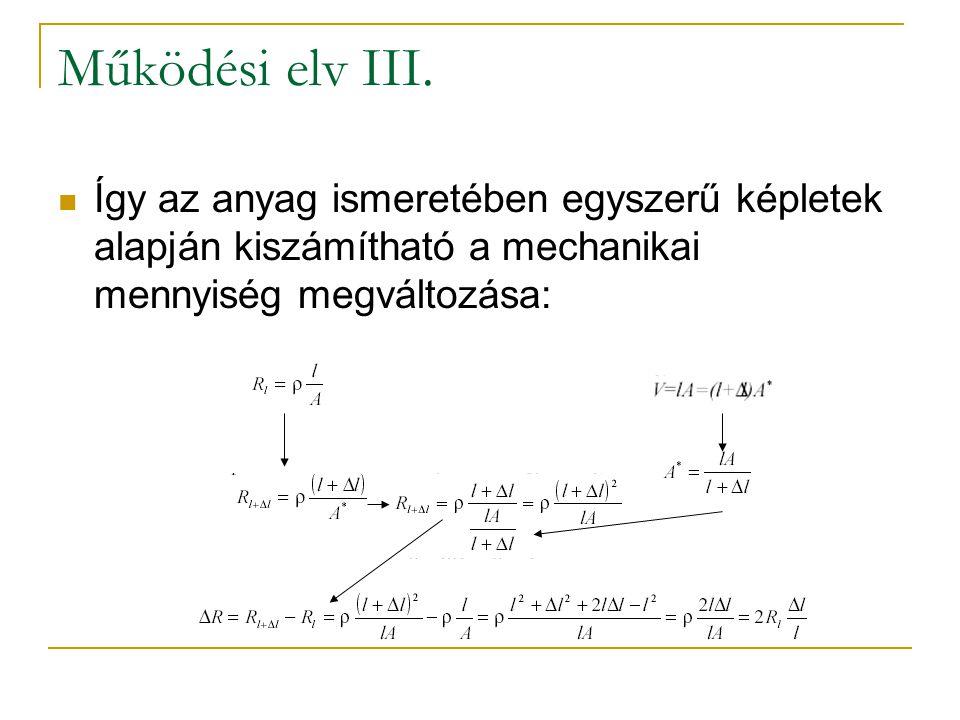 Működési elv III.