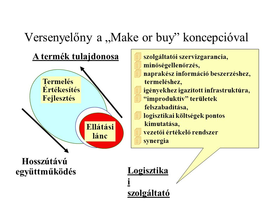 "Versenyelőny a ""Make or buy koncepcióval"