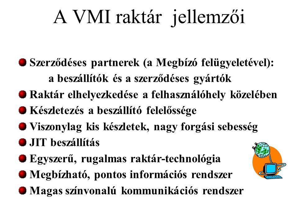 A VMI raktár jellemzői Szerződéses partnerek (a Megbízó felügyeletével): a beszállítók és a szerződéses gyártók.