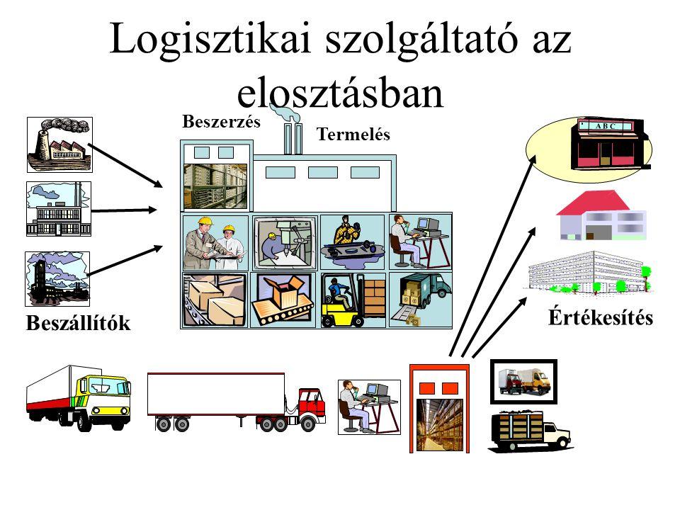 Logisztikai szolgáltató az elosztásban