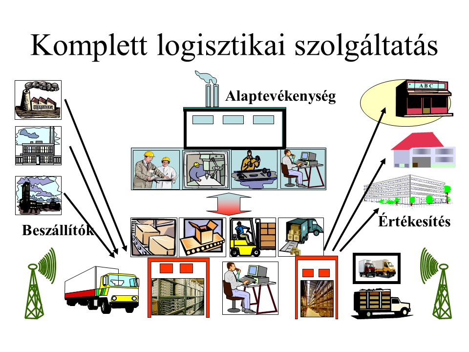 Komplett logisztikai szolgáltatás