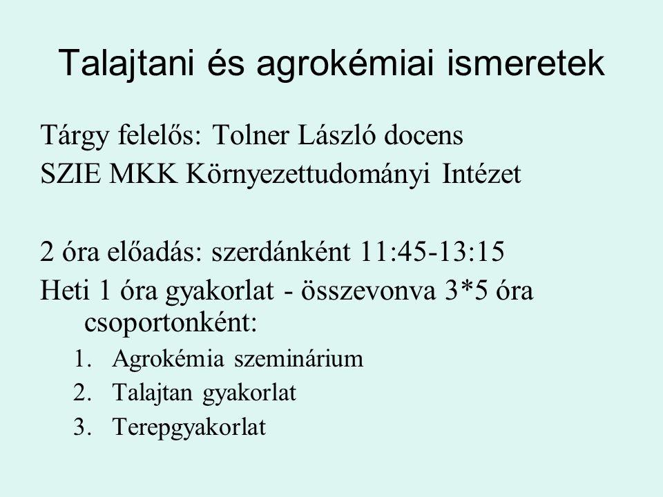 Talajtani és agrokémiai ismeretek