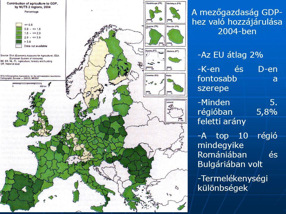 A mezőgazdaság GDP-hez való hozzájárulása 2004-ben