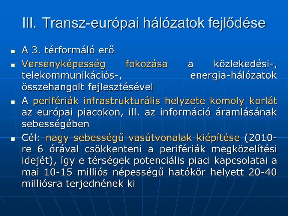 III. Transz-európai hálózatok fejlődése