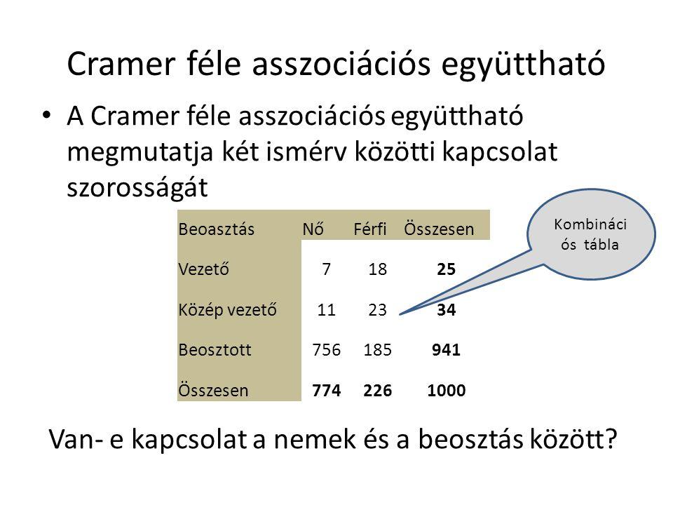 Cramer féle asszociációs együttható