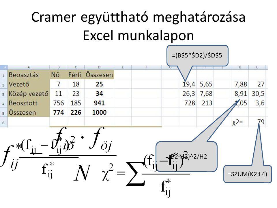 Cramer együttható meghatározása Excel munkalapon