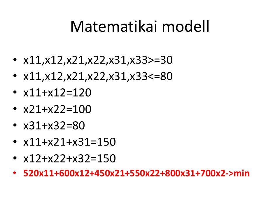 Matematikai modell x11,x12,x21,x22,x31,x33>=30