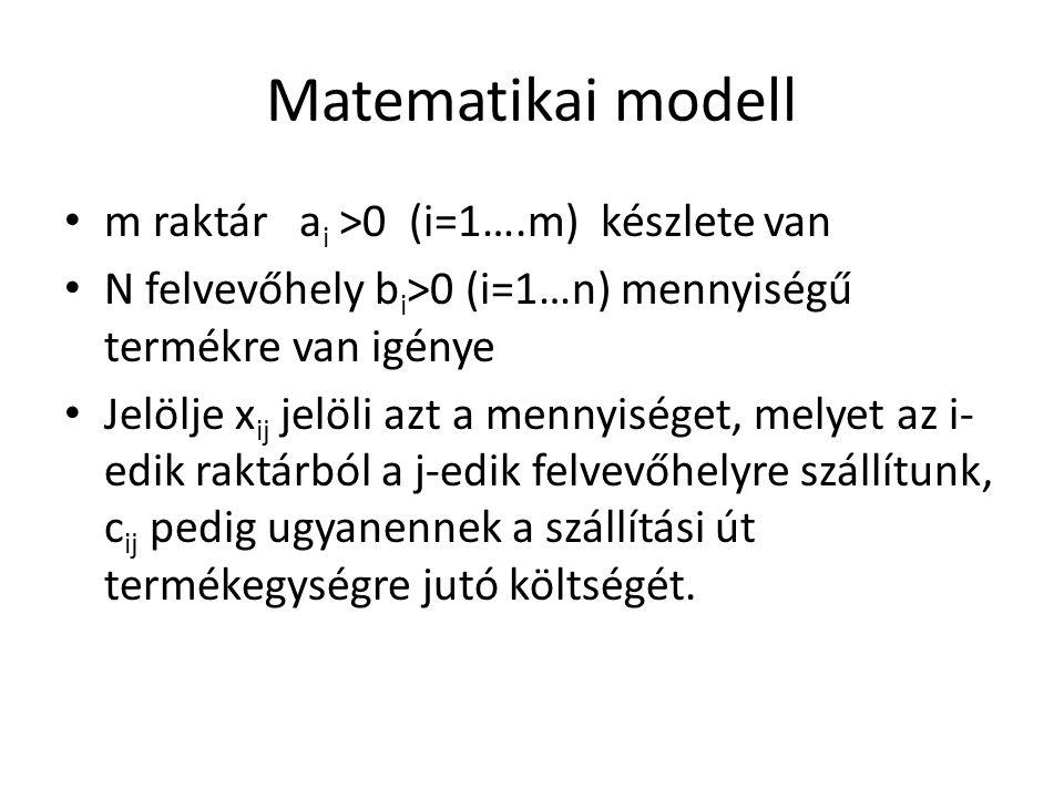 Matematikai modell m raktár ai >0 (i=1….m) készlete van