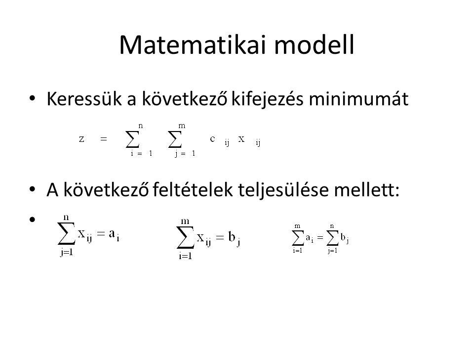 Matematikai modell Keressük a következő kifejezés minimumát