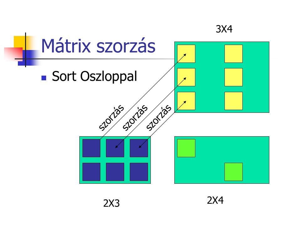 Mátrix szorzás 3X4 Sort Oszloppal szorzás szorzás szorzás 2X4 2X3