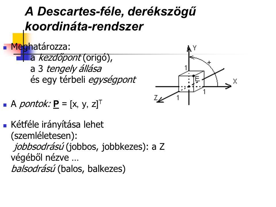 A Descartes-féle, derékszögű koordináta-rendszer