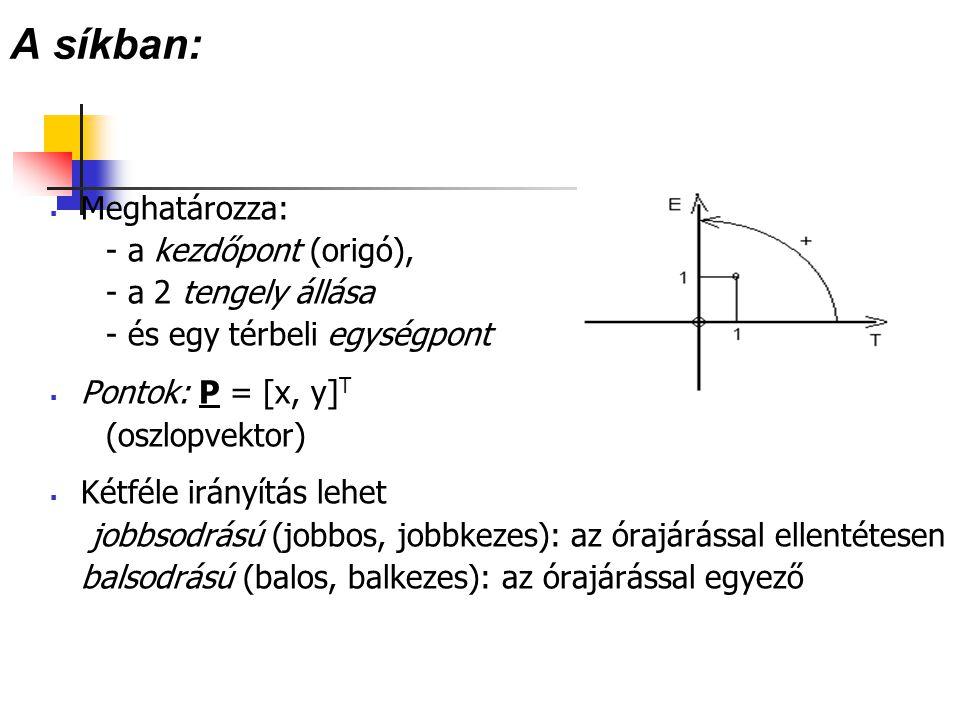 A síkban: Meghatározza: - a kezdőpont (origó), - a 2 tengely állása - és egy térbeli egységpont.