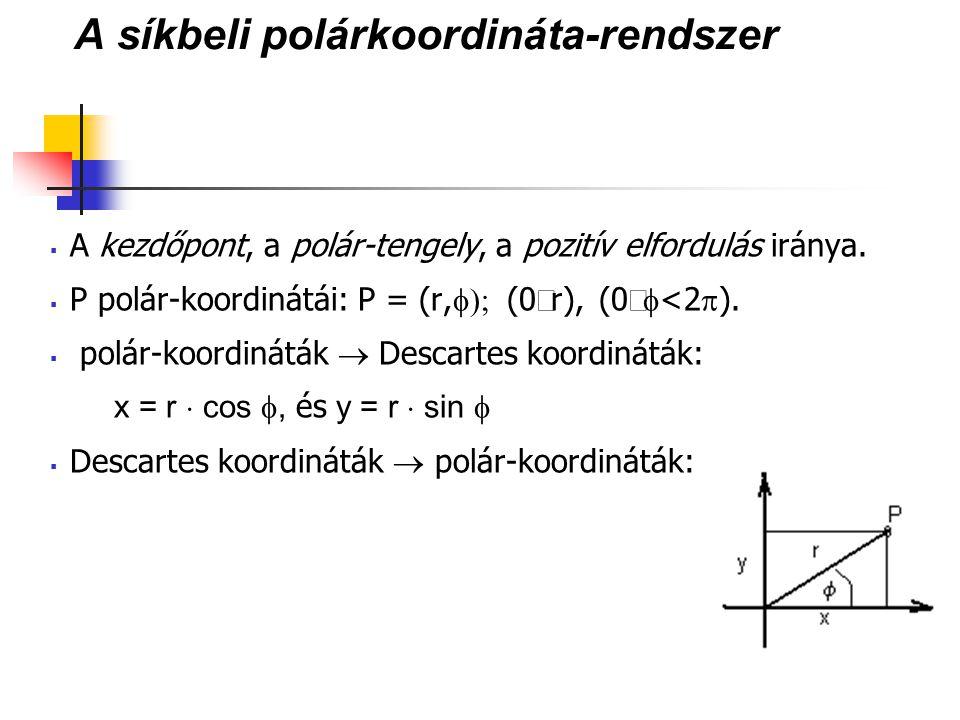 A síkbeli polárkoordináta-rendszer