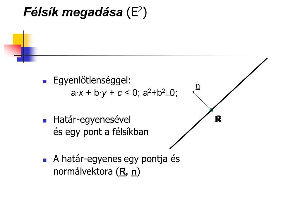 Félsík megadása (E2) Egyenlőtlenséggel: a·x + b·y + c < 0; a2+b2¹0;