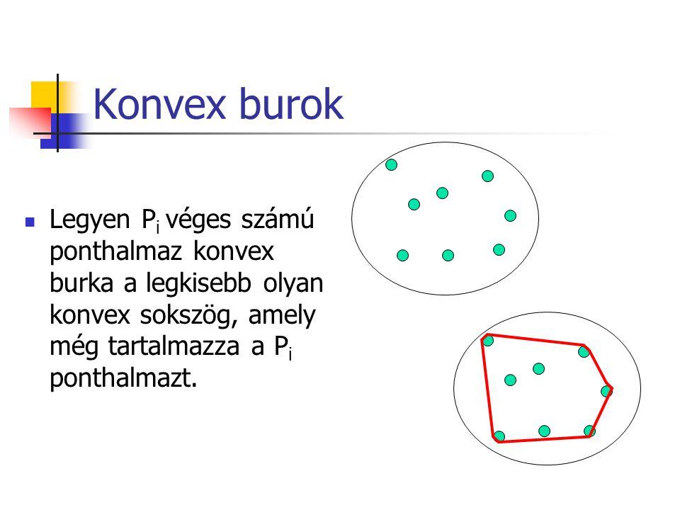 Konvex burok Legyen Pi véges számú ponthalmaz konvex burka a legkisebb olyan konvex sokszög, amely még tartalmazza a Pi ponthalmazt.