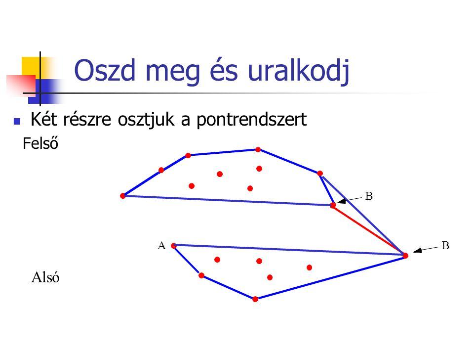 Oszd meg és uralkodj Két részre osztjuk a pontrendszert Felső Alsó B A